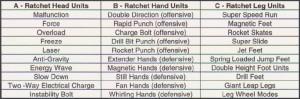Unfinished-Business-Ratchet-Bolt-2