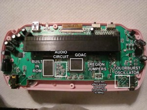 Sega Gear - Hamy HG-806 Genesis Clone 10